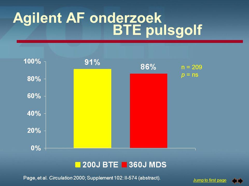 Agilent AF onderzoek BTE pulsgolf
