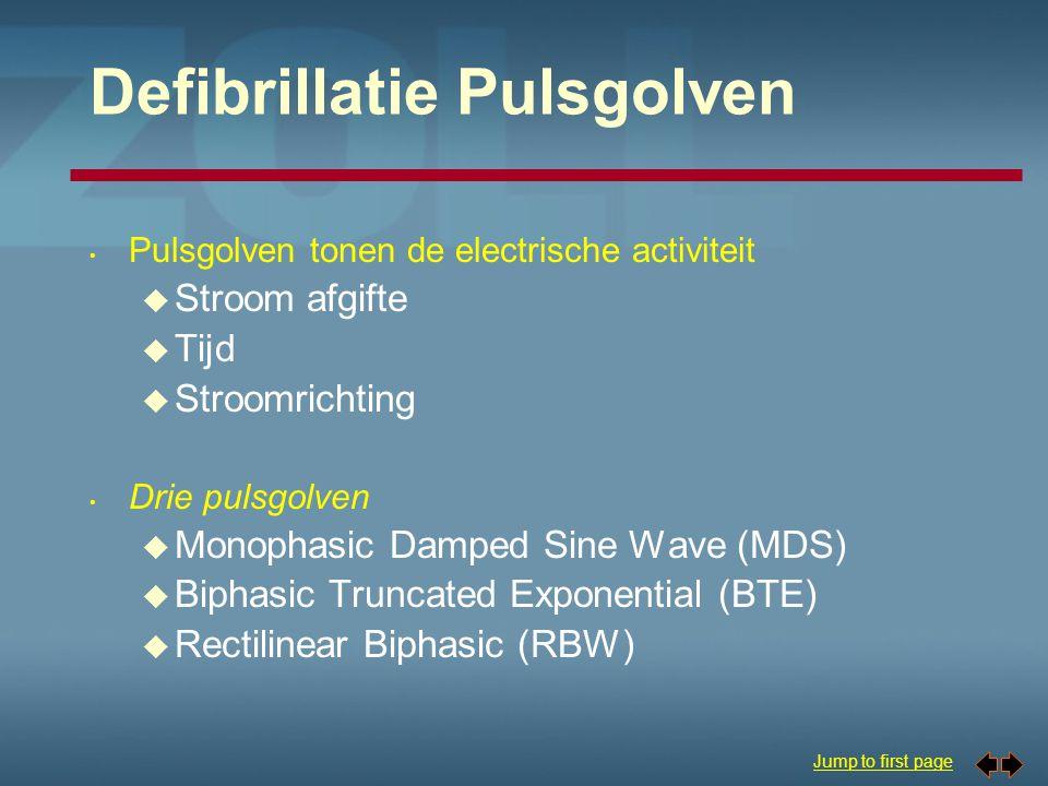 Defibrillatie Pulsgolven