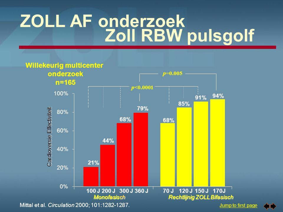 ZOLL AF onderzoek Zoll RBW pulsgolf