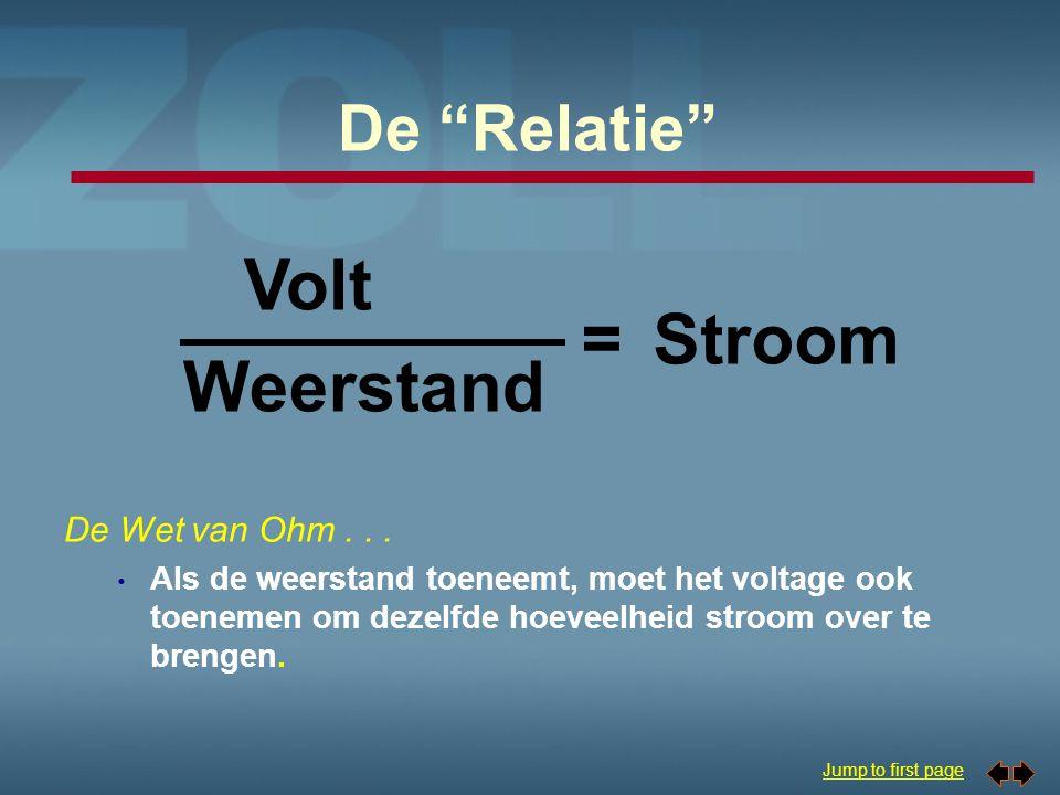 Volt Weerstand Stroom = De Relatie De Wet van Ohm . . .