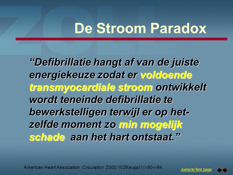 De Stroom Paradox
