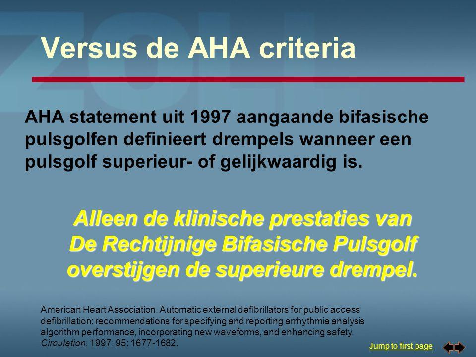 Versus de AHA criteria Alleen de klinische prestaties van