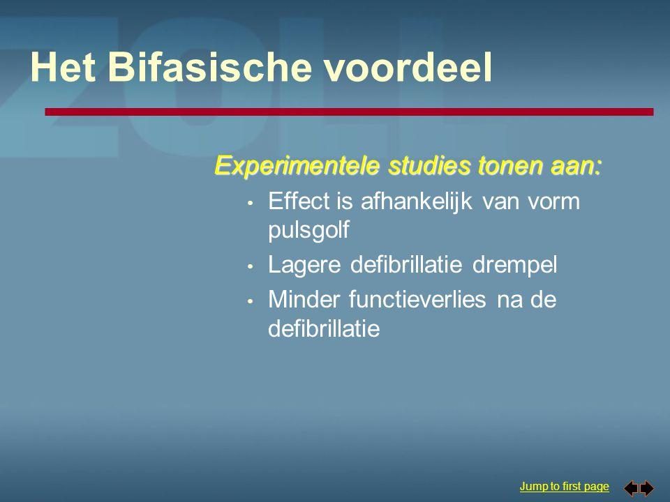Het Bifasische voordeel