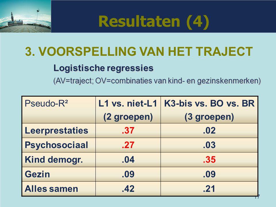 Resultaten (4) 3. VOORSPELLING VAN HET TRAJECT Logistische regressies