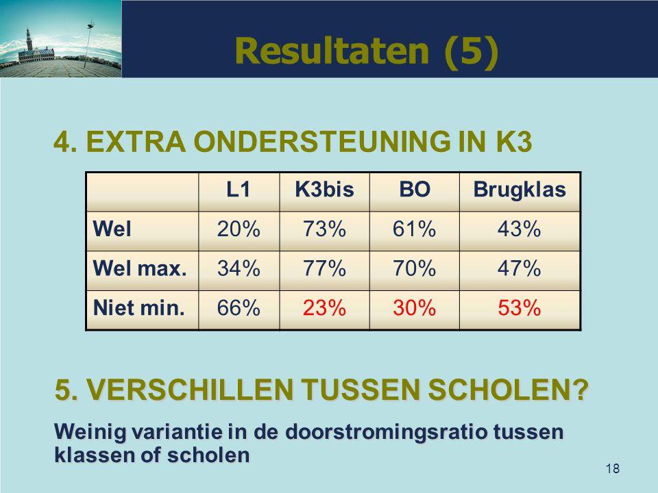 4. EXTRA ONDERSTEUNING IN K3