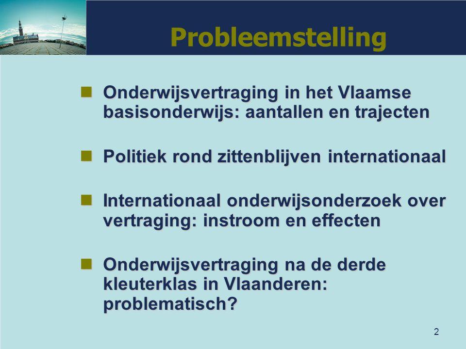 Probleemstelling Onderwijsvertraging in het Vlaamse basisonderwijs: aantallen en trajecten. Politiek rond zittenblijven internationaal.