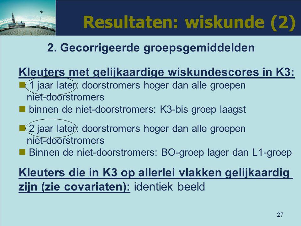 Resultaten: wiskunde (2)