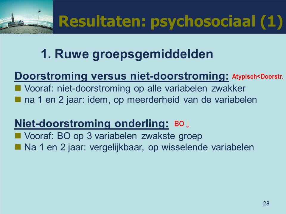 Resultaten: psychosociaal (1)