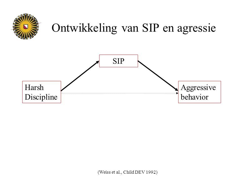 Ontwikkeling van SIP en agressie