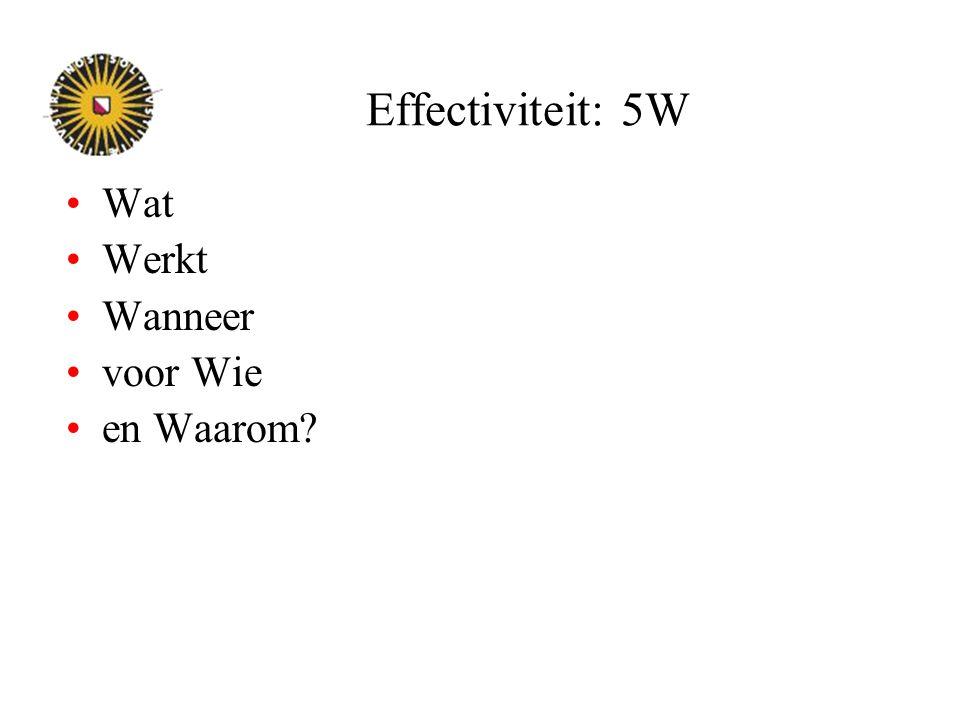 Effectiviteit: 5W Wat Werkt Wanneer voor Wie en Waarom