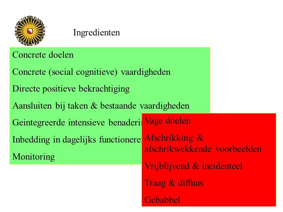 Ingredienten Concrete doelen. Concrete (social cognitieve) vaardigheden. Directe positieve bekrachtiging.