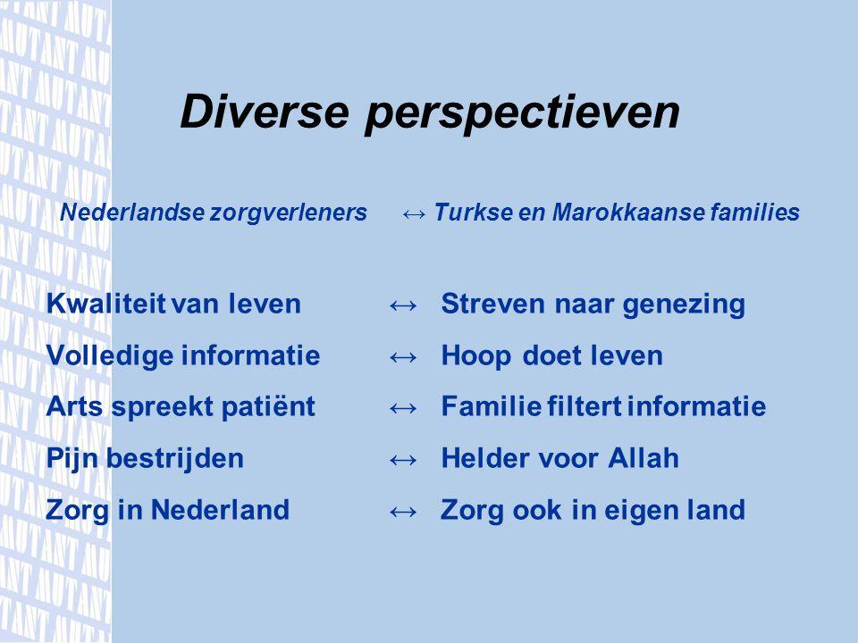 Diverse perspectieven