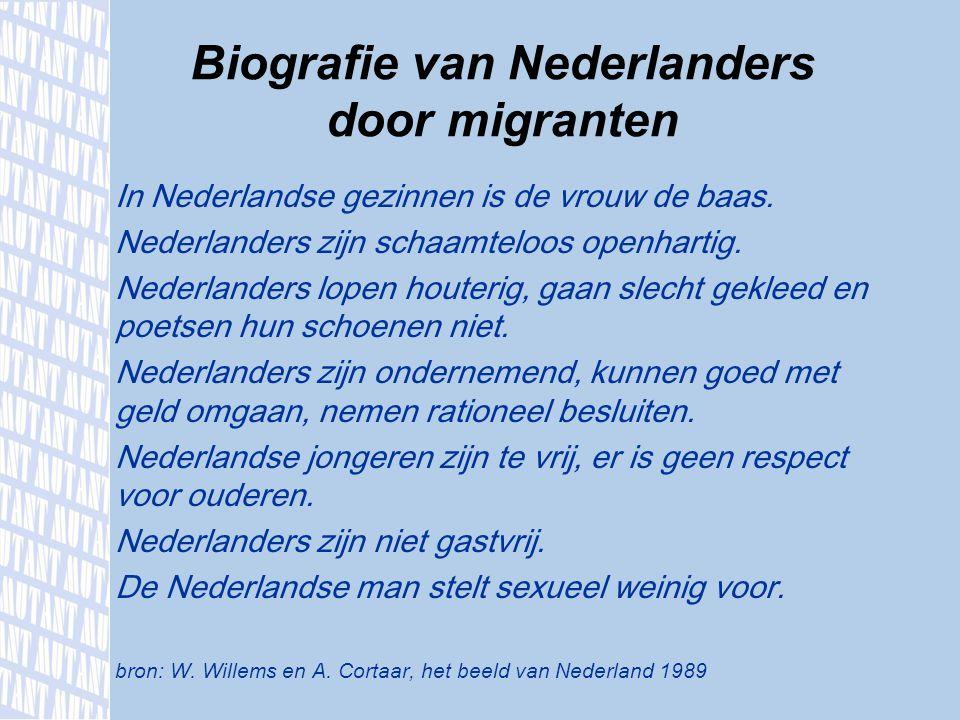 Biografie van Nederlanders