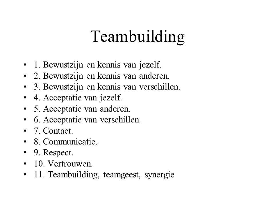 Teambuilding 1. Bewustzijn en kennis van jezelf.