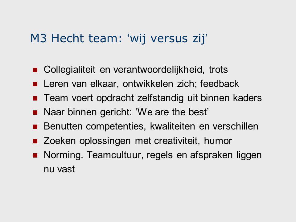 M3 Hecht team: 'wij versus zij'