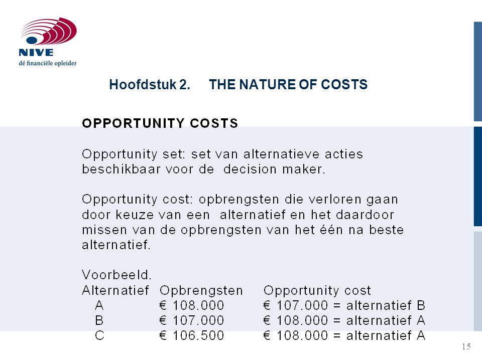 Hoofdstuk 2. THE NATURE OF COSTS