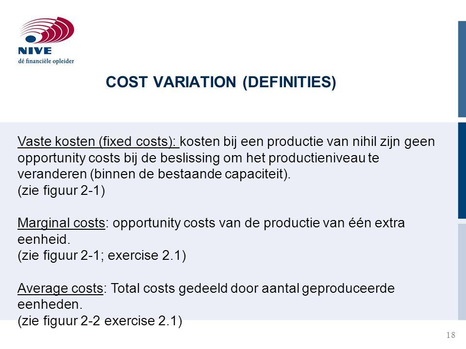 COST VARIATION (DEFINITIES)