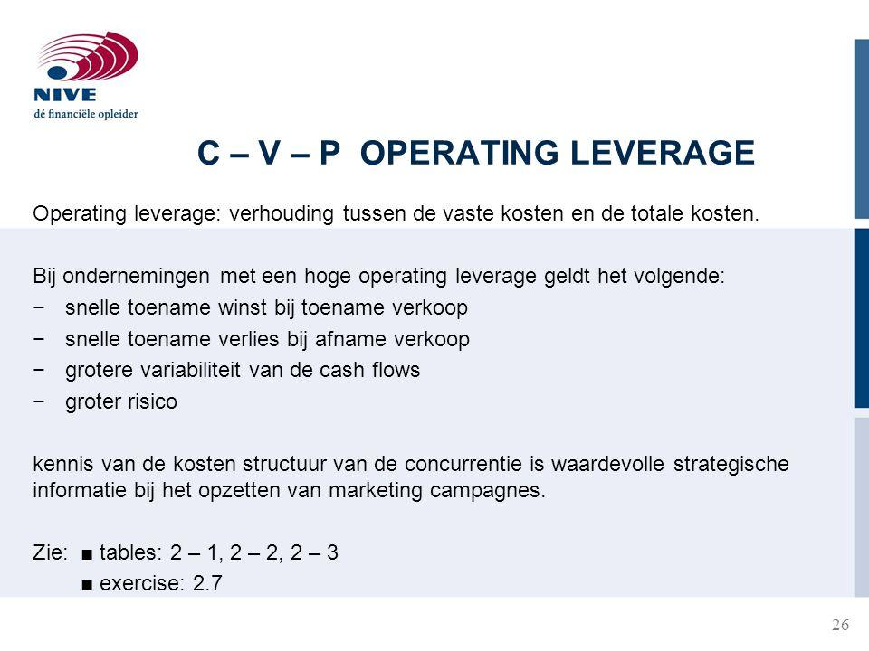 C – V – P OPERATING LEVERAGE
