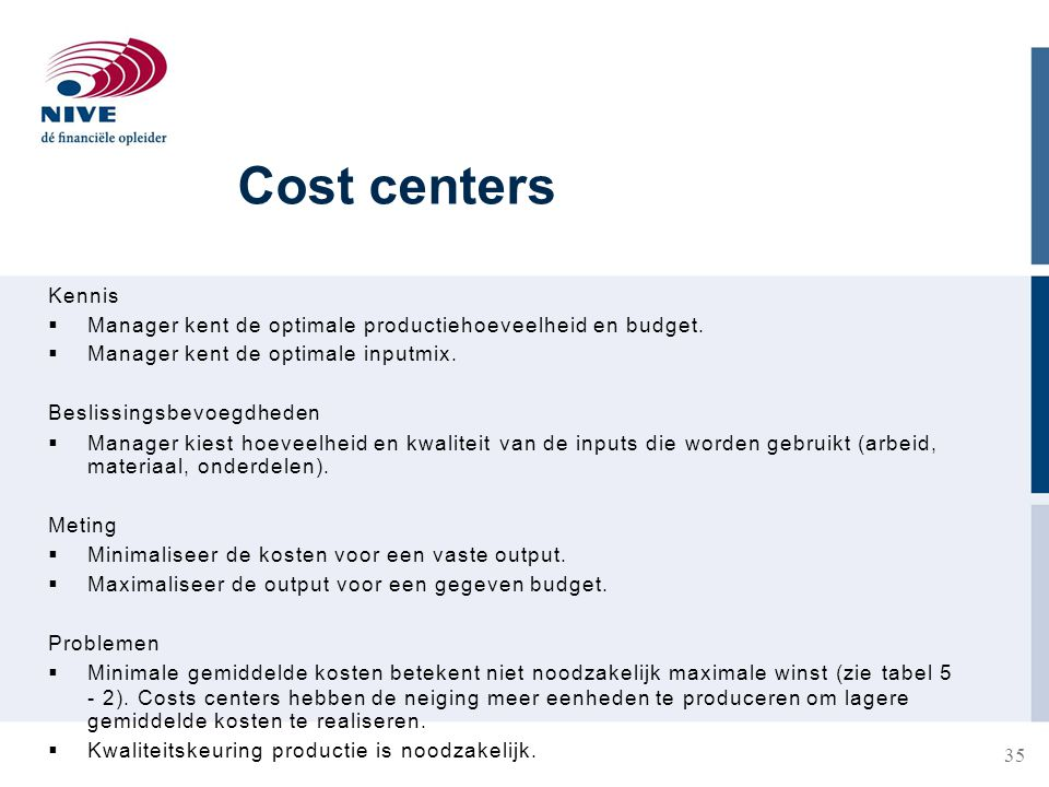 Cost centers Kennis. Manager kent de optimale productiehoeveelheid en budget. Manager kent de optimale inputmix.
