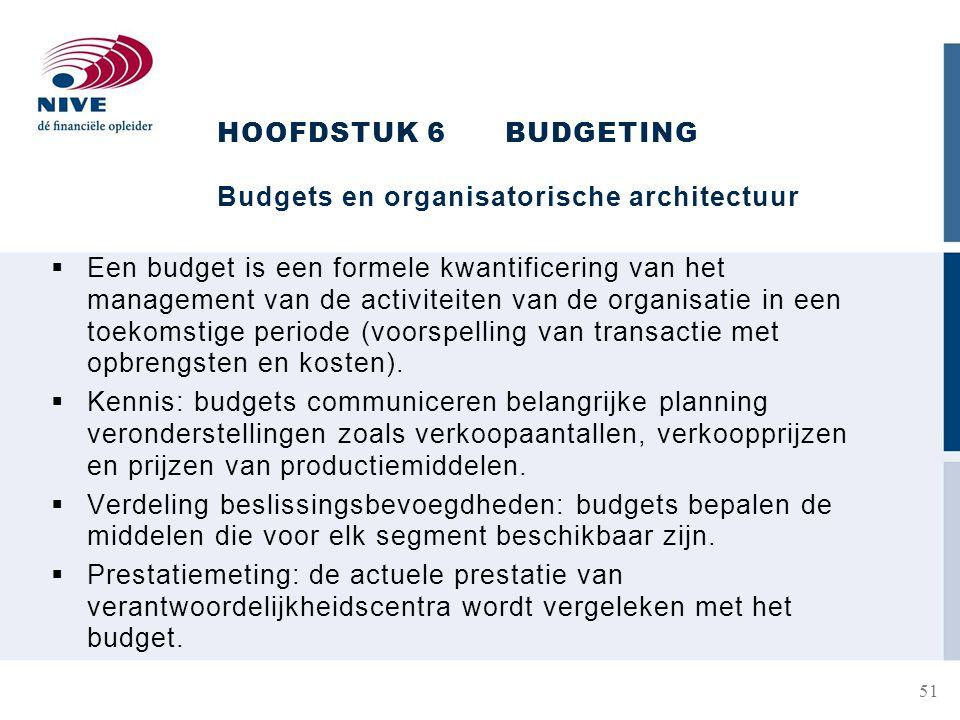 HOOFDSTUK 6 BUDGETING Budgets en organisatorische architectuur
