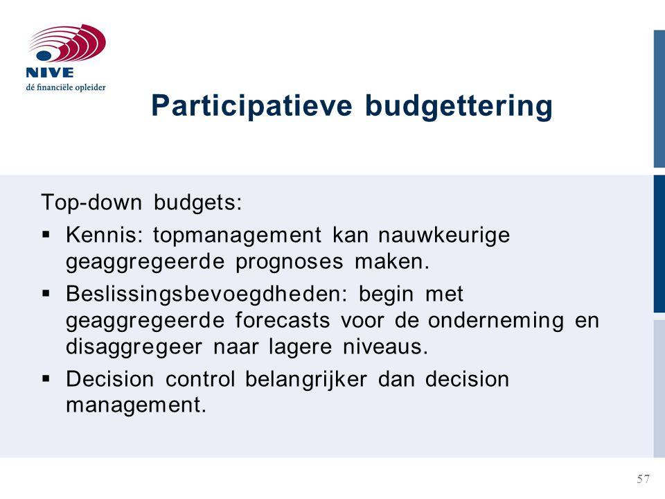 Participatieve budgettering