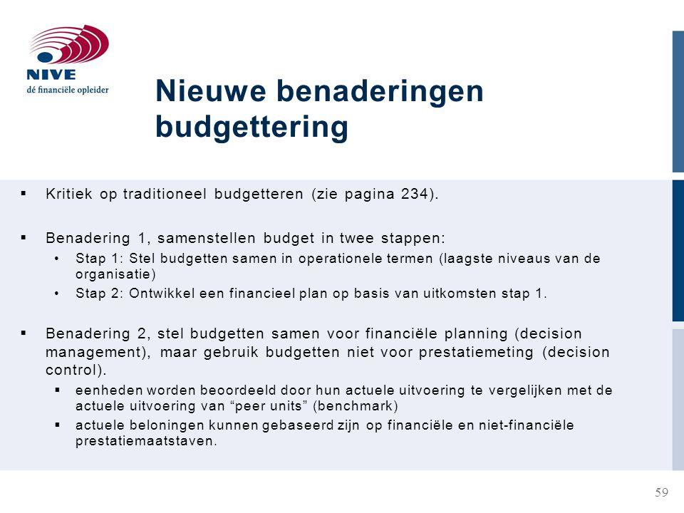Nieuwe benaderingen budgettering