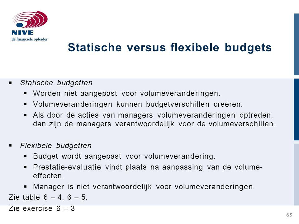 Statische versus flexibele budgets
