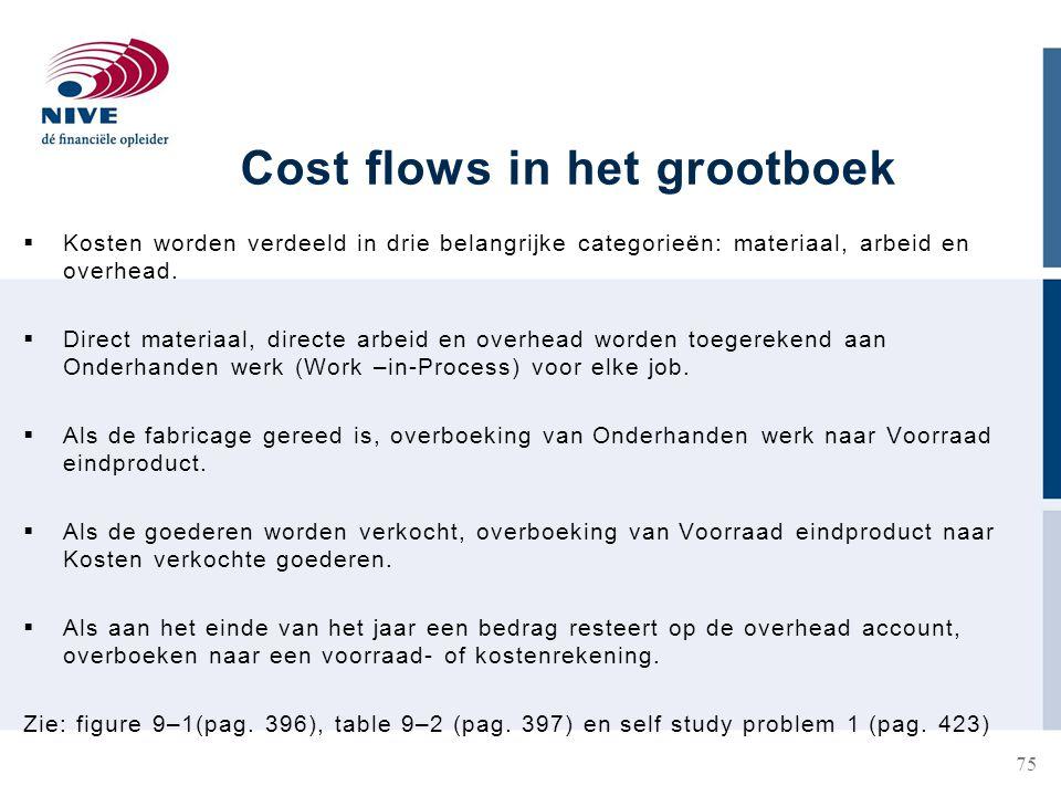 Cost flows in het grootboek