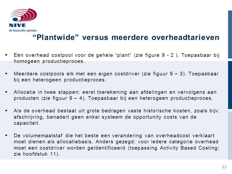 Plantwide versus meerdere overheadtarieven