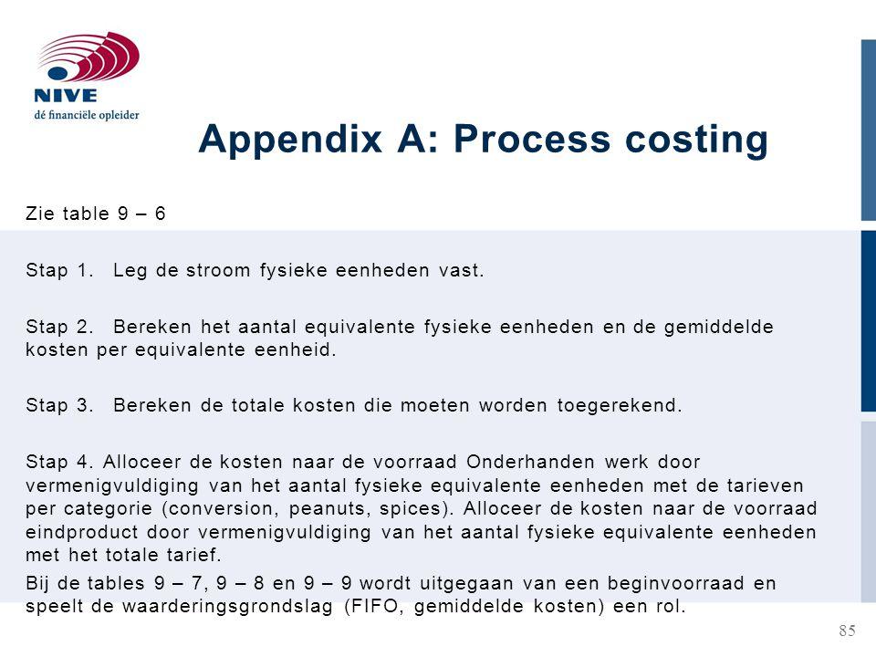 Appendix A: Process costing