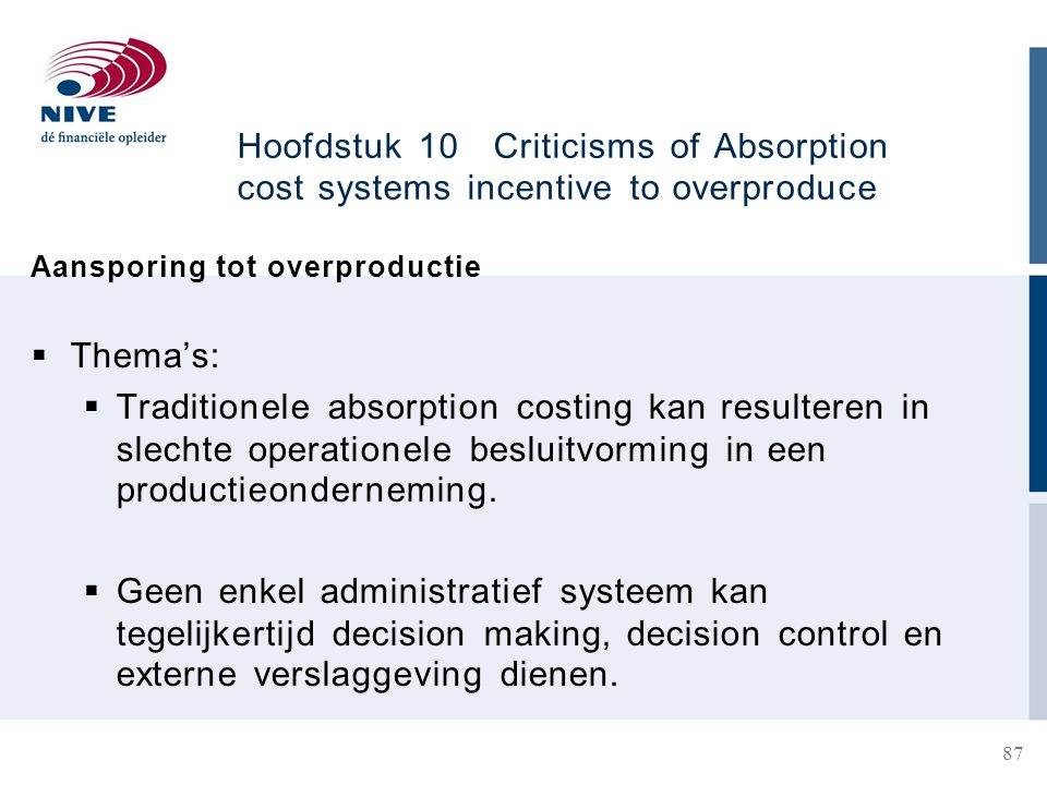 Hoofdstuk 10 Criticisms of Absorption cost systems incentive to overproduce