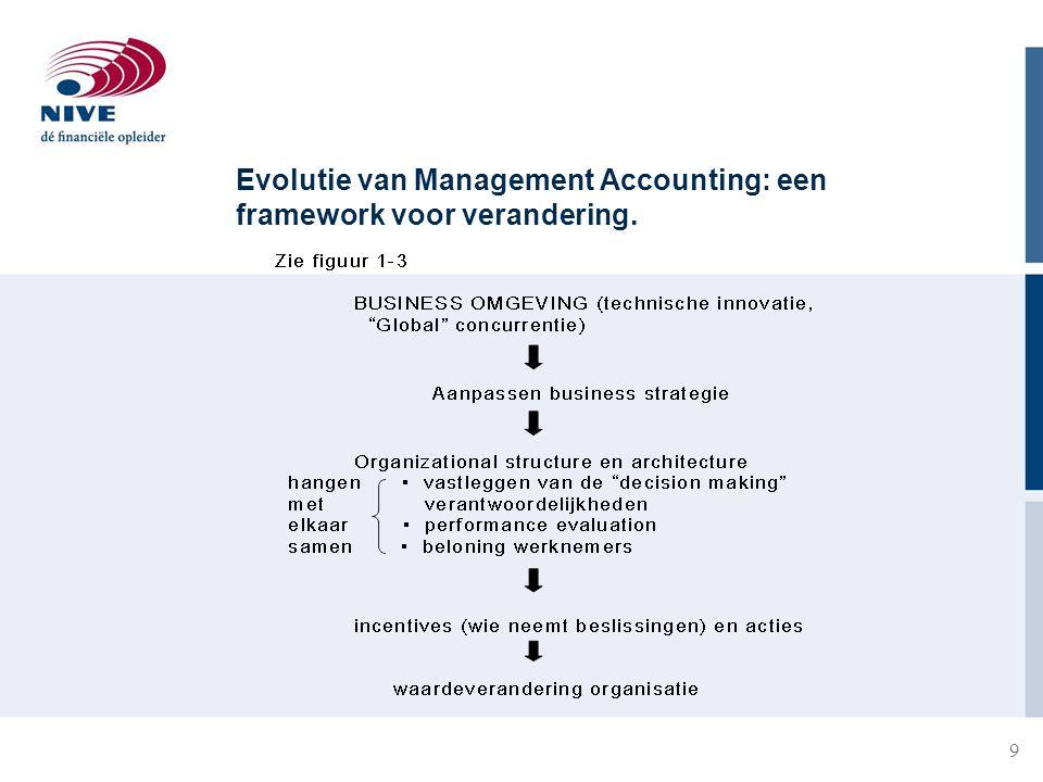 Evolutie van Management Accounting: een framework voor verandering.