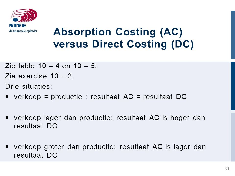 Absorption Costing (AC) versus Direct Costing (DC)