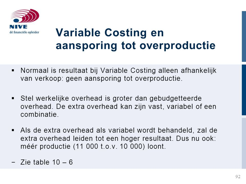Variable Costing en aansporing tot overproductie