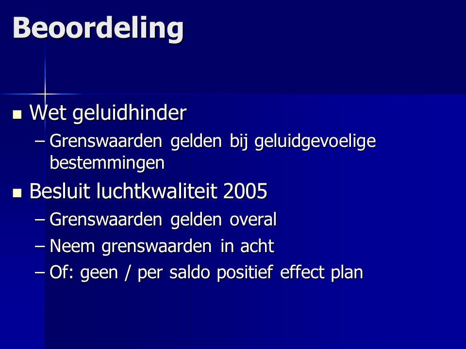 Beoordeling Wet geluidhinder Besluit luchtkwaliteit 2005