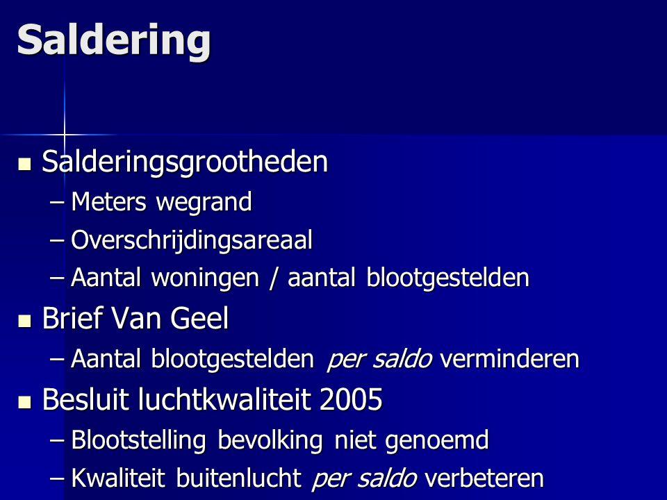 Saldering Salderingsgrootheden Brief Van Geel