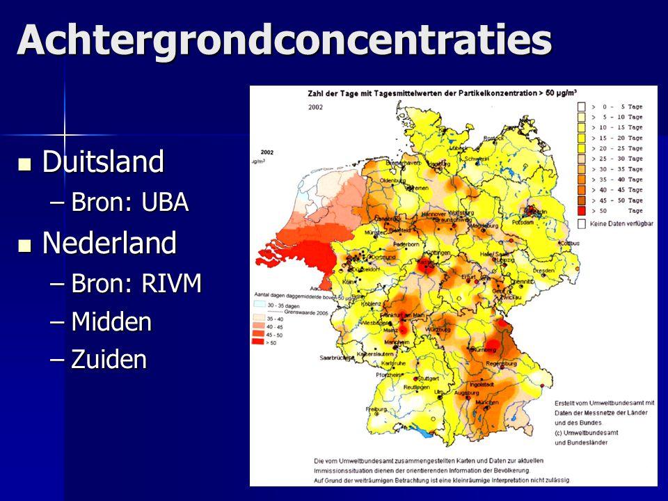 Achtergrondconcentraties