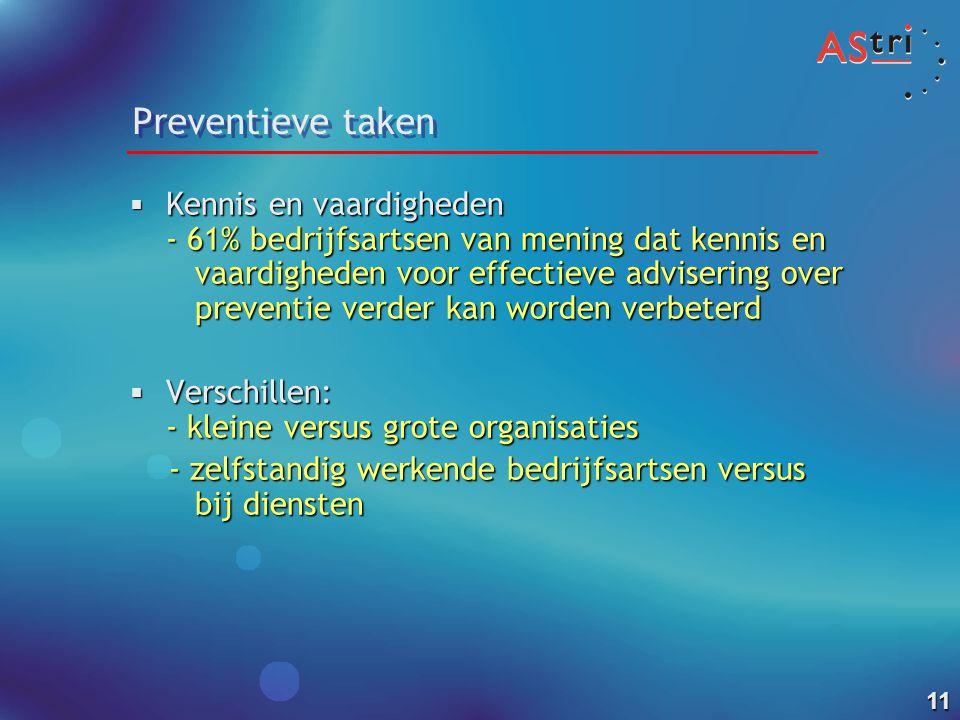 Preventieve taken