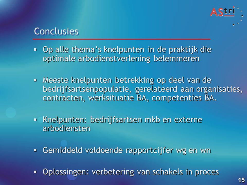 Conclusies Op alle thema's knelpunten in de praktijk die optimale arbodienstverlening belemmeren.