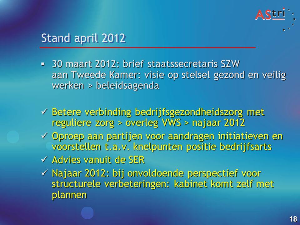 Stand april 2012 30 maart 2012: brief staatssecretaris SZW aan Tweede Kamer: visie op stelsel gezond en veilig werken > beleidsagenda.