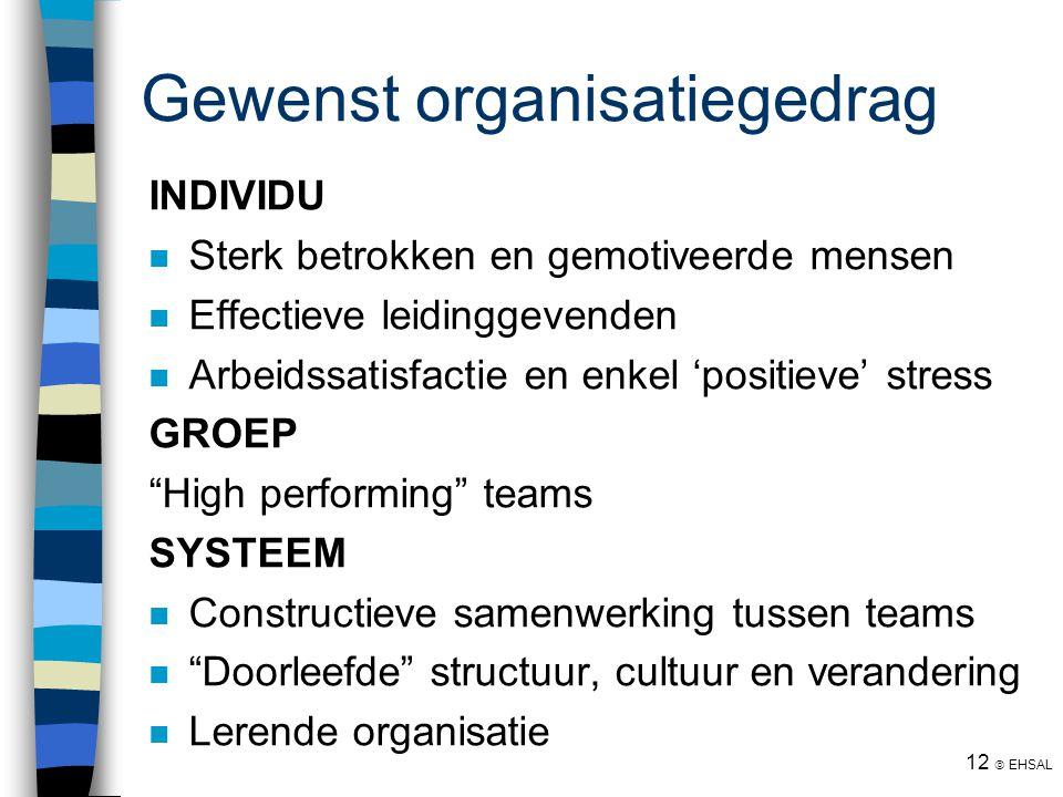 Gewenst organisatiegedrag
