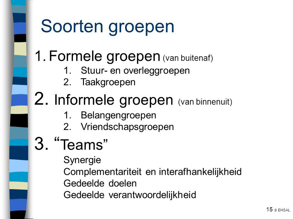 Informele groepen (van binnenuit) Teams