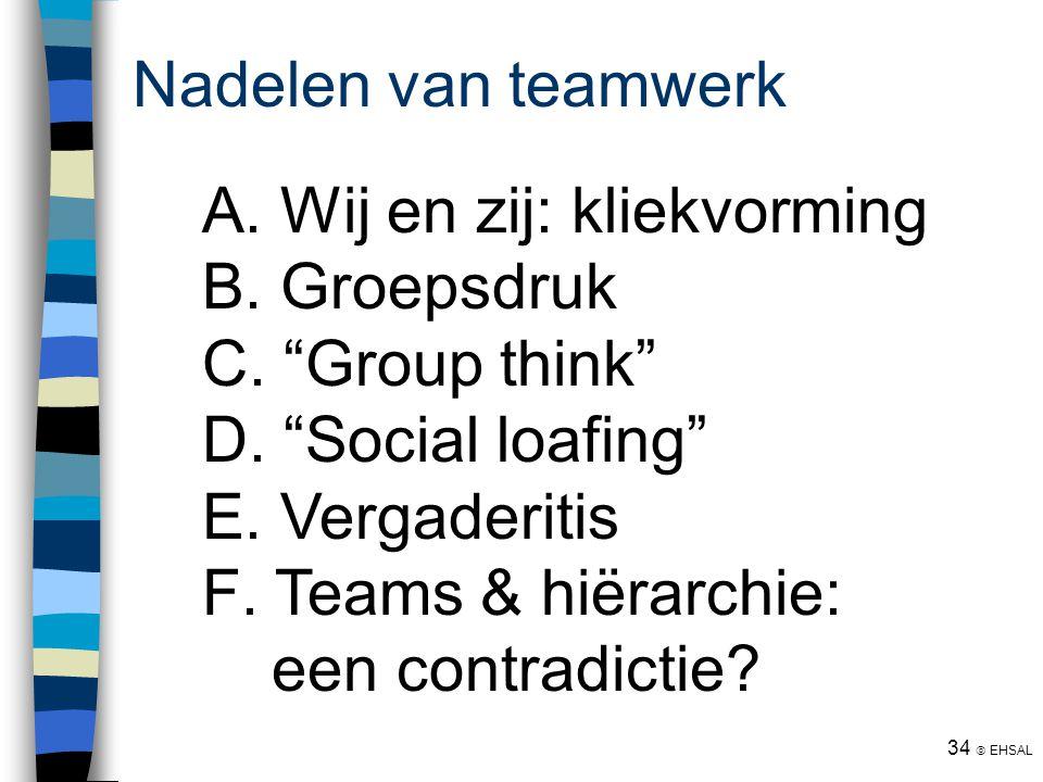 Nadelen van teamwerk Wij en zij: kliekvorming. Groepsdruk. Group think Social loafing Vergaderitis.
