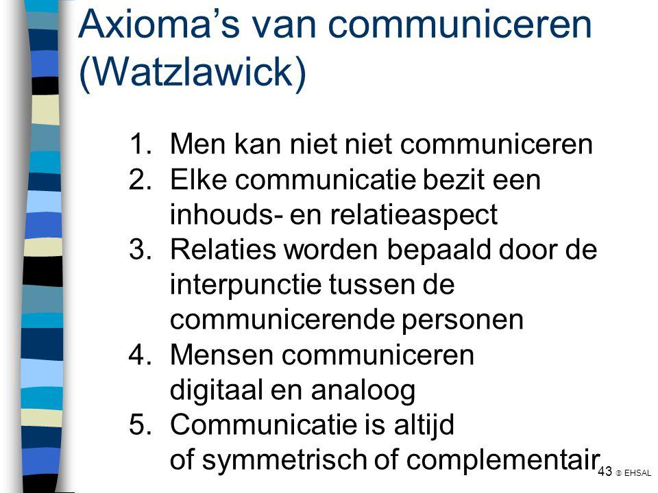 Axioma's van communiceren (Watzlawick)