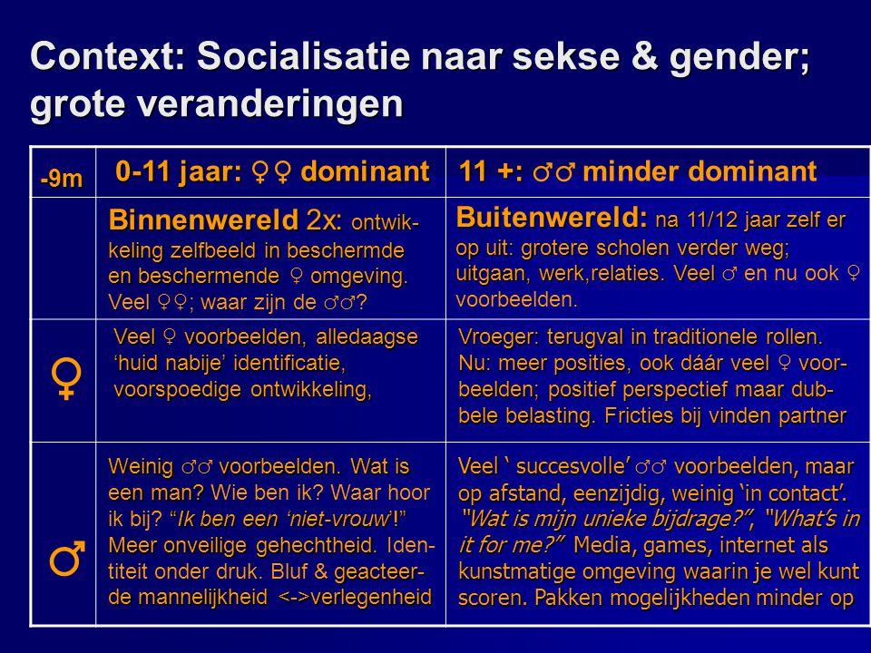 Context: Socialisatie naar sekse & gender; grote veranderingen