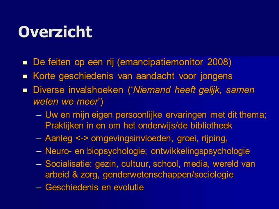 Overzicht De feiten op een rij (emancipatiemonitor 2008)