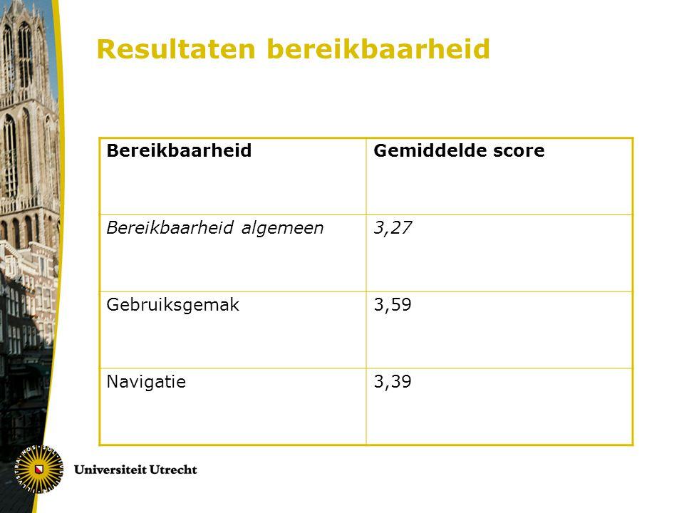 Resultaten bereikbaarheid