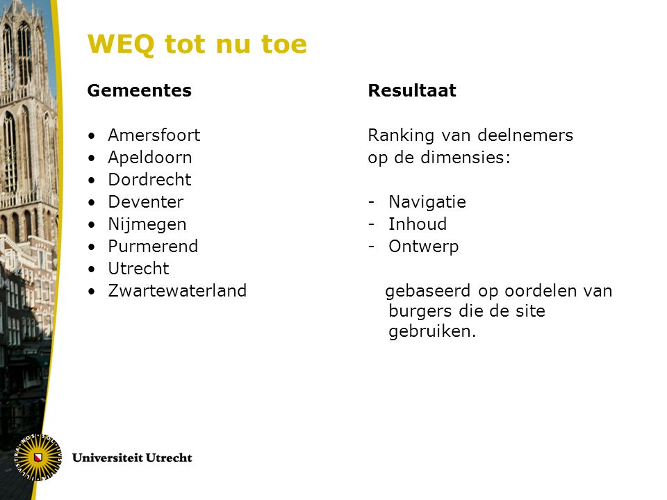 WEQ tot nu toe Gemeentes Amersfoort Apeldoorn Dordrecht Deventer