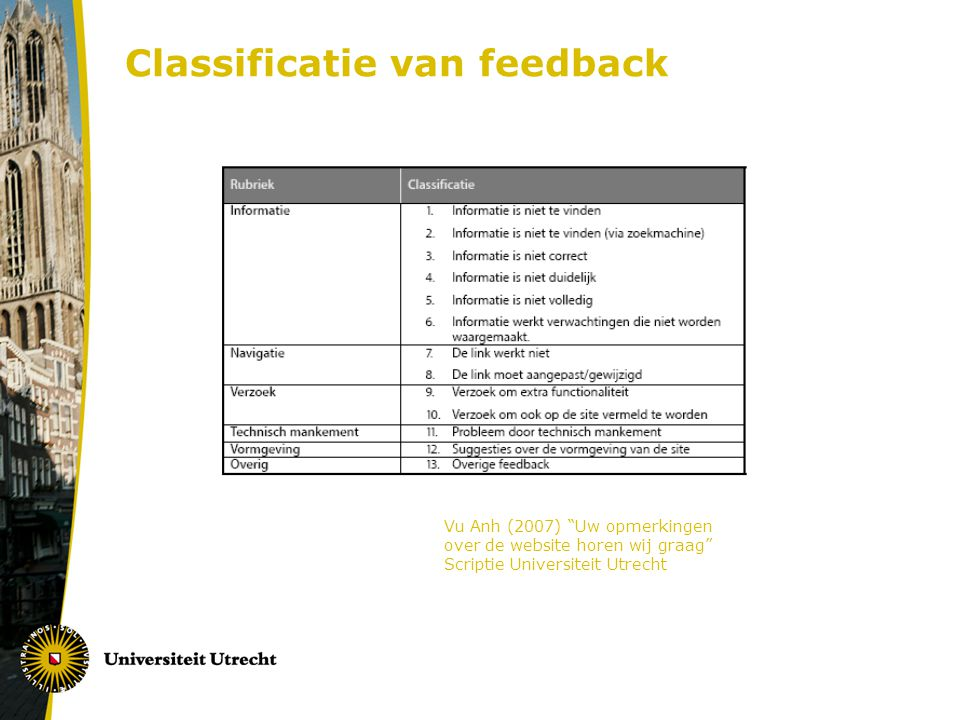 Classificatie van feedback
