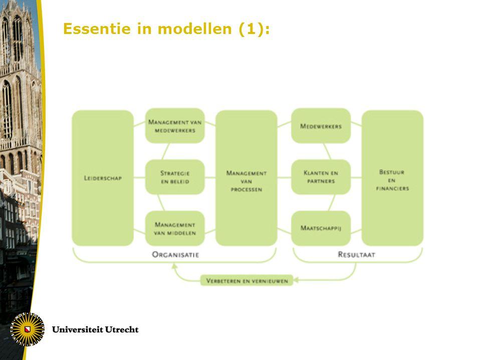 Essentie in modellen (1):